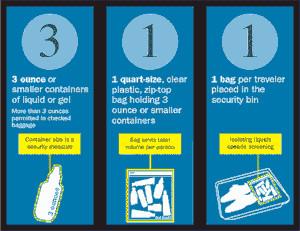 Airport Liquid Restrictions